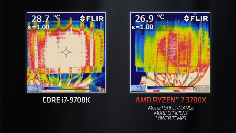 Promotional image for new AMD devices.