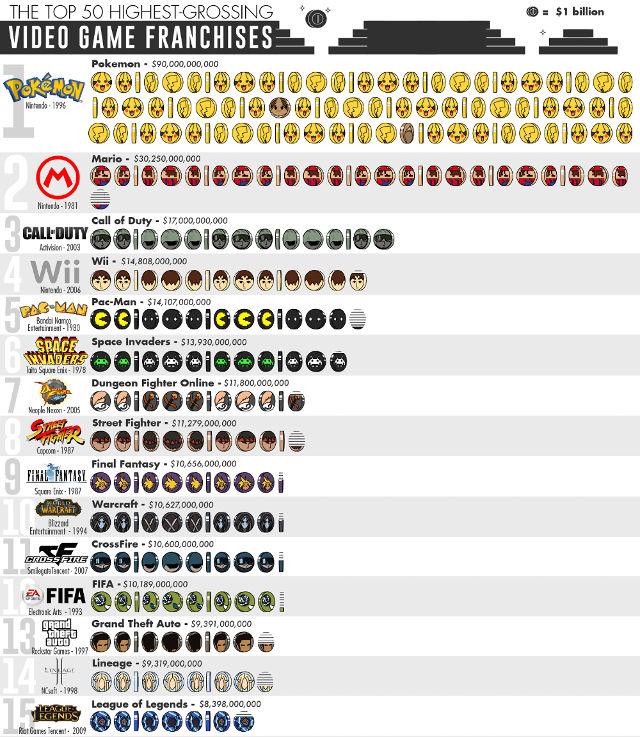 video-game-franchises.jpg