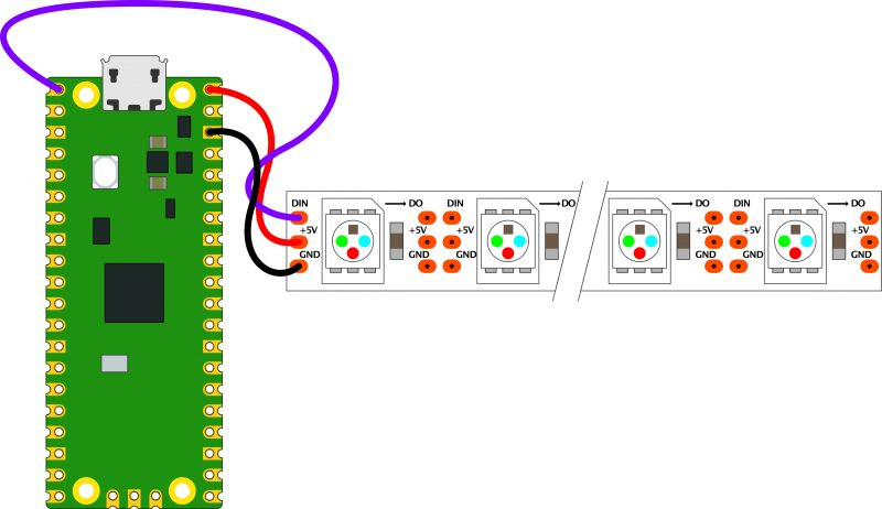 The three connections may be in a different order on your LED strip, so check the labels to make sure they're connected correctly