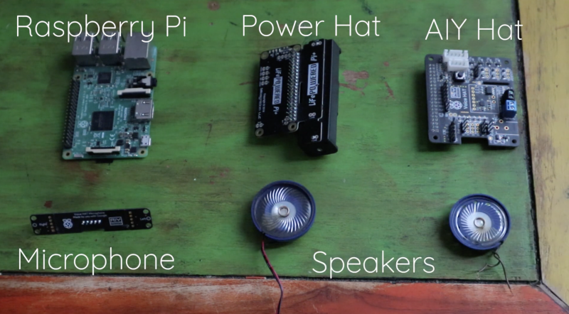Birds eye view of each of the hardware components used in the project on a green table